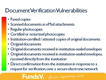 Document Verification Vulnerabilities