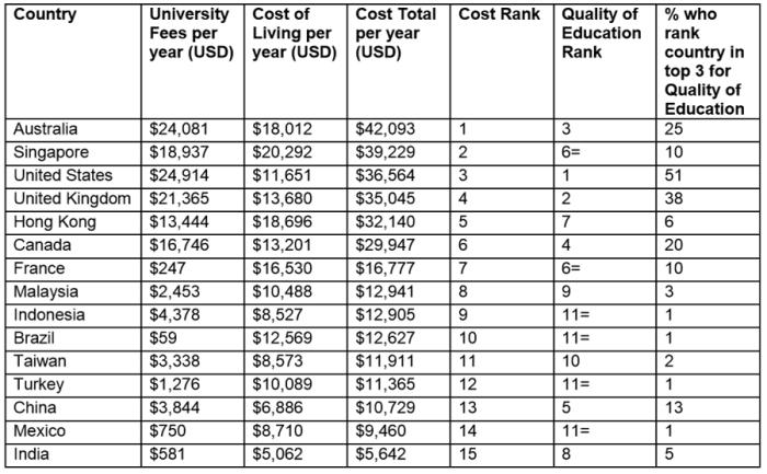 uni-cost-hsbc-chart